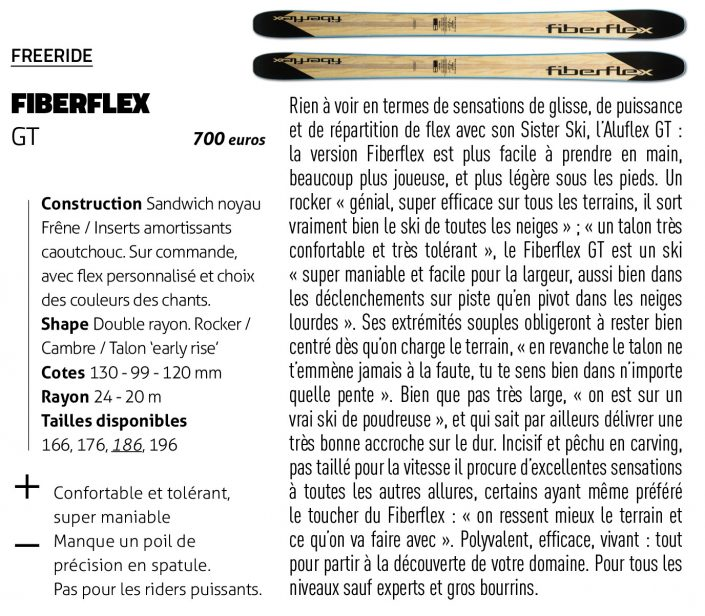 Fiberflex Escape #66 Ski GT Test Ski