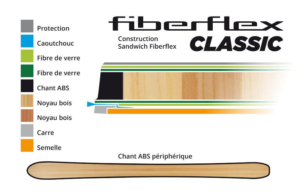 Construction Fiberflex Classic