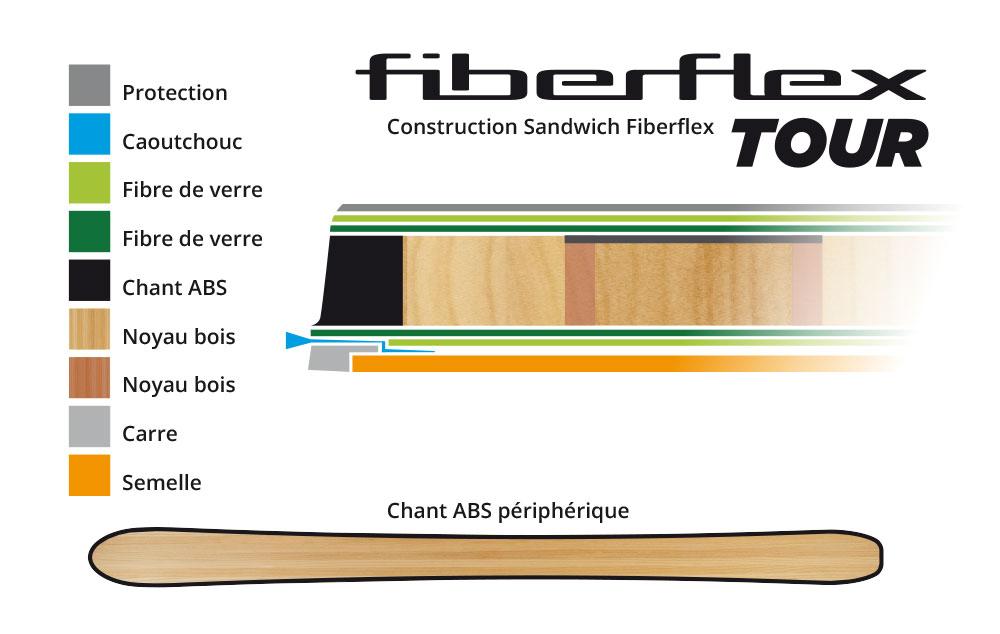 Construction Fiberflex Tour